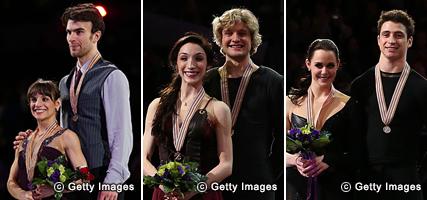 世界選手権で浅田が銅メダル獲得!